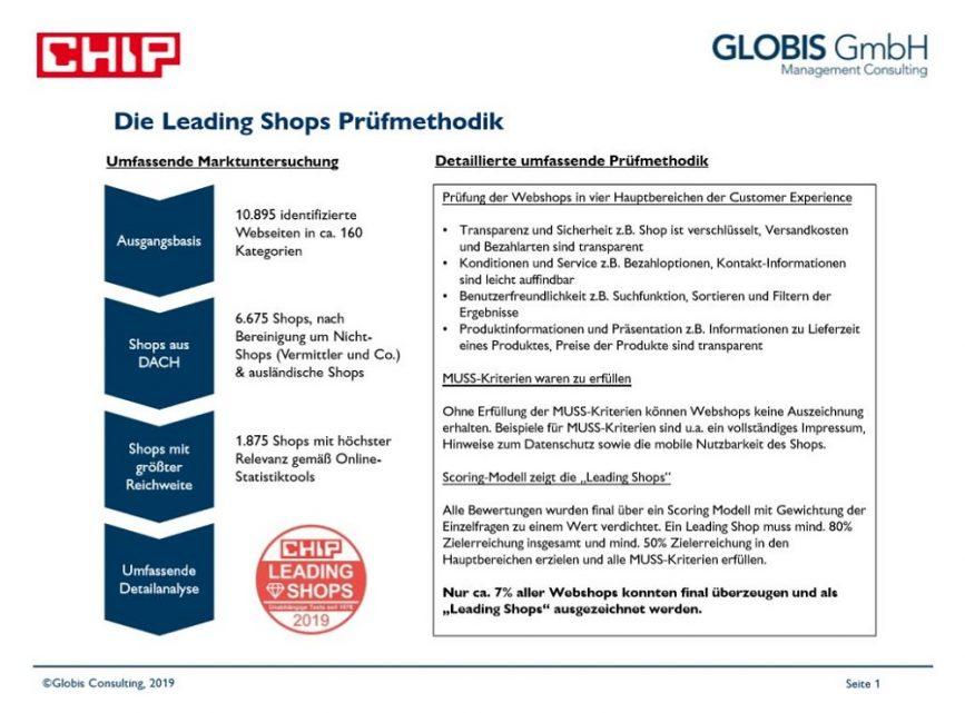 Prüfmethodik für CHIP Leading Shops